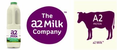 a2milk profits weakens