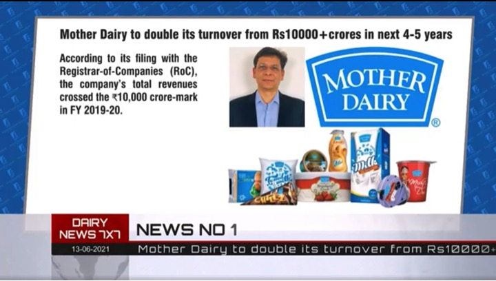 Mother dairy crosses 10000 Ctores mark