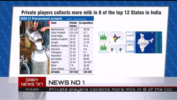 10102021_dairynews7x7_weekly dairy news